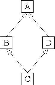 Diamond problem diagram